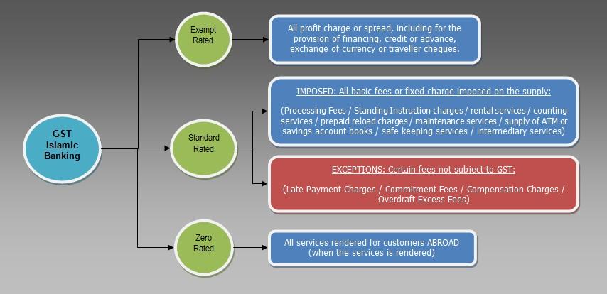 Money shop loans kilburn picture 2