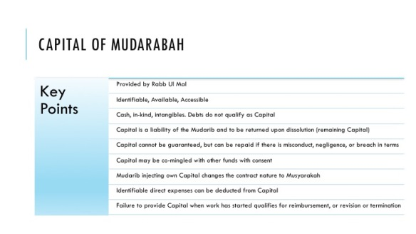 Capital of Mudarabah