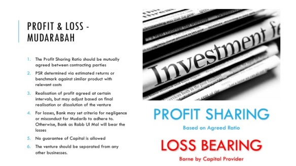 Profit and Loss Mudarabah
