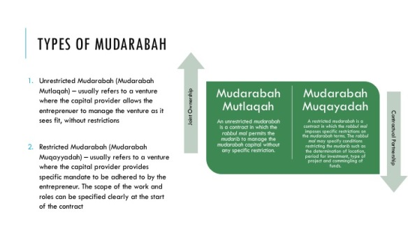 Types of Mudarabah
