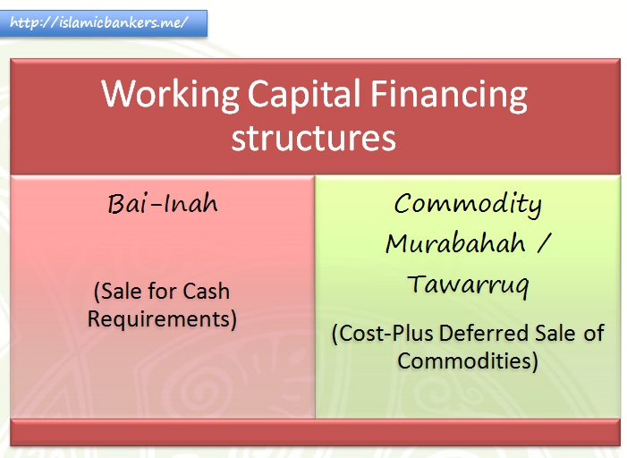 islamic financing vs conventional