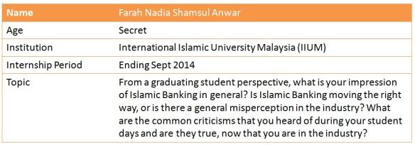 Farah Nadia Shamsul Anwar