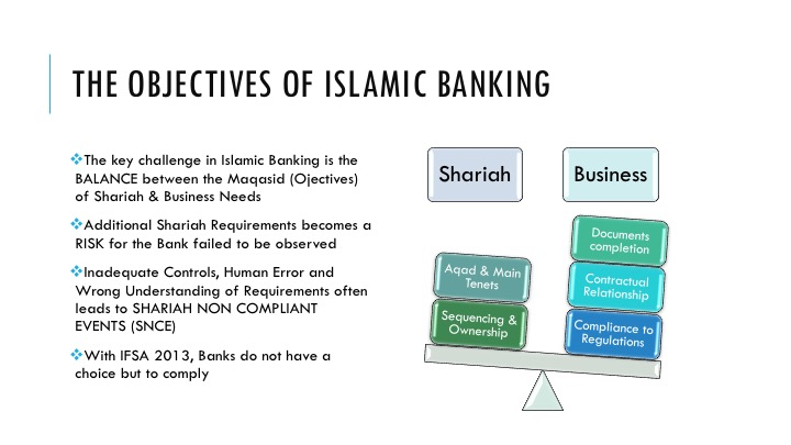 questions and answers islamic bankers resource centre rh islamicbankers me Islamic Border Live Simply