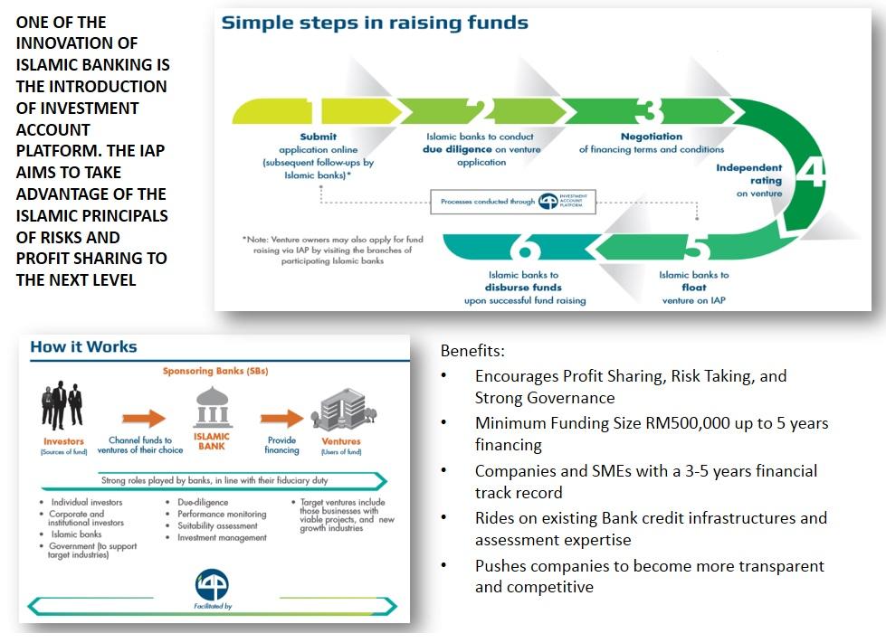 Financing : Musharaka   Islamic Bankers Resource Centre